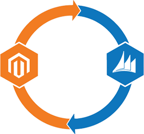 microsoft-dynamics integration