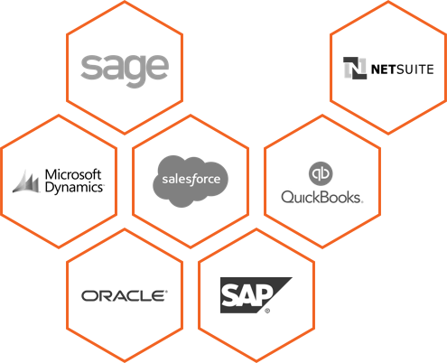 Seamless Integration With Your Business Software