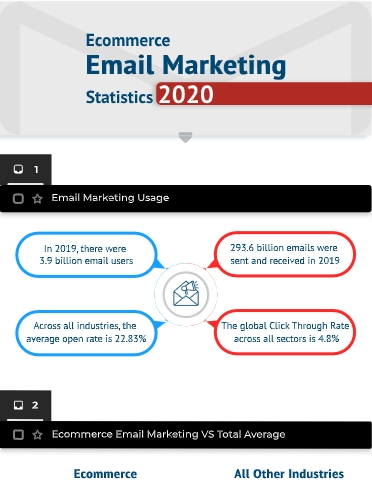 eCommerce Infographic