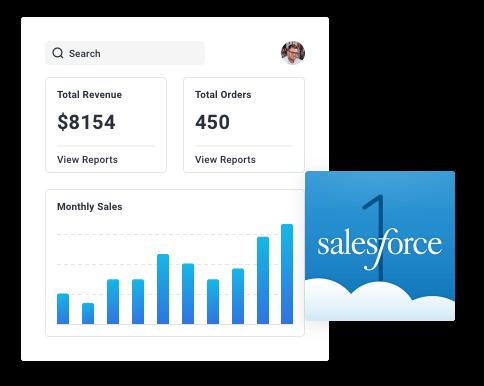 Why Salesforce1?